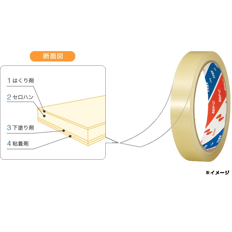 【年度テーマ】セロテープ®