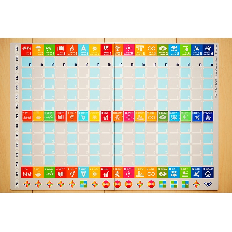 【自由テーマ】Sustainable World BOARDGAME