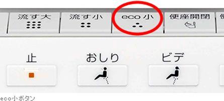 ソーシャルプロダクツ・インタビュー<br>―TOTO株式会社―
