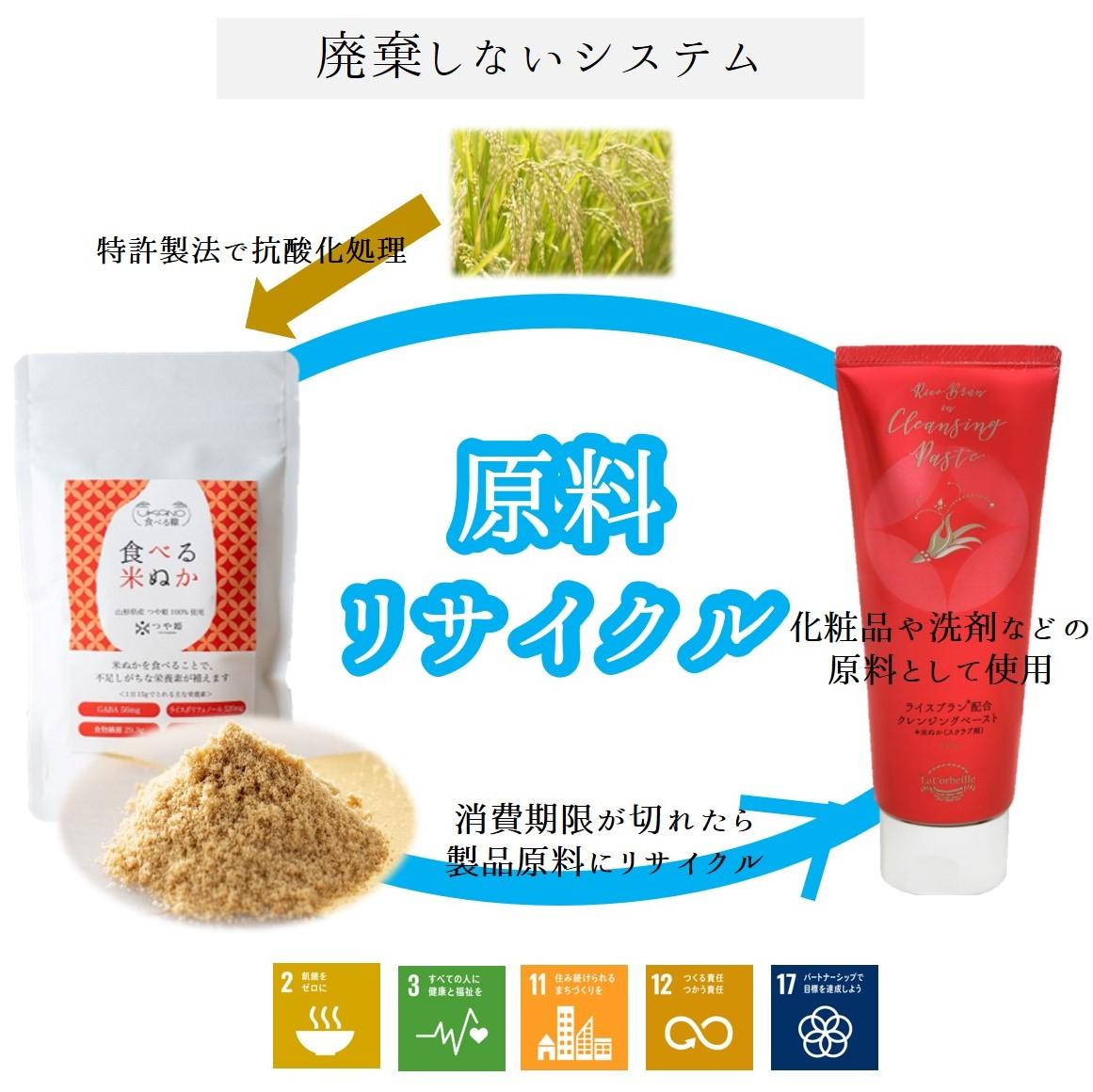 【自由テーマ】ラ コルベイユ 米ぬか配合クレンジングペースト